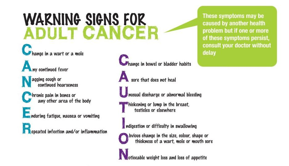 CANSA Warning Signs Adult-You...