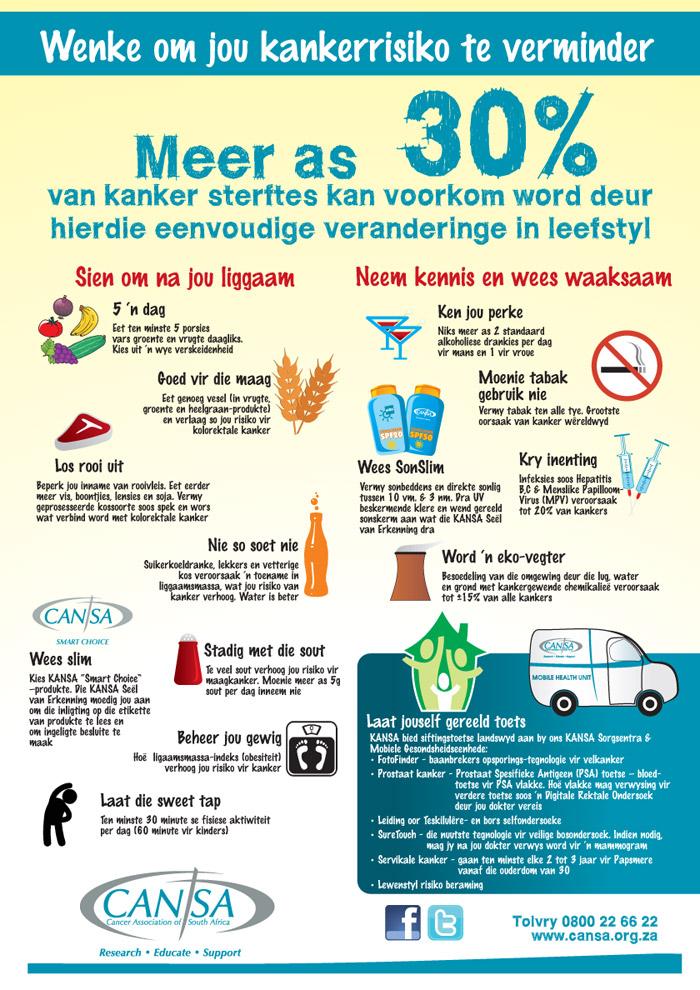 Wenke-om-jou-kankerrisiko-te-verminder