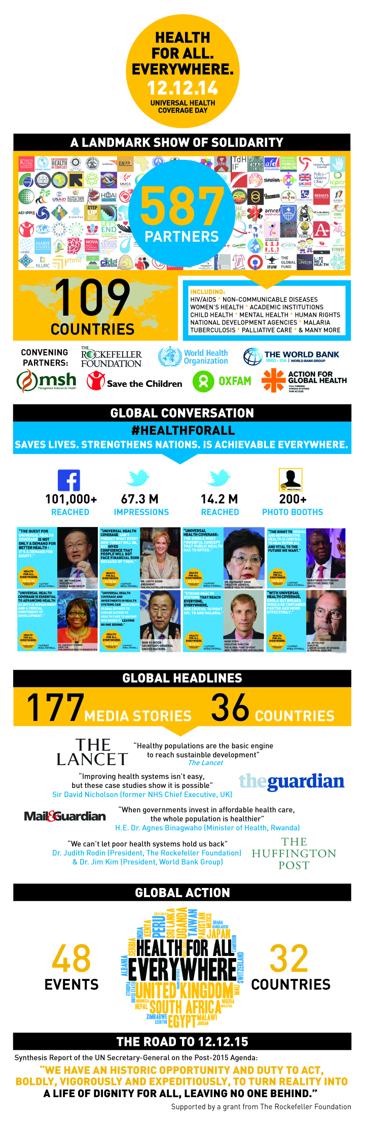 Universal Health Coverage HealthForAll 12 Dec 2014 Infographic