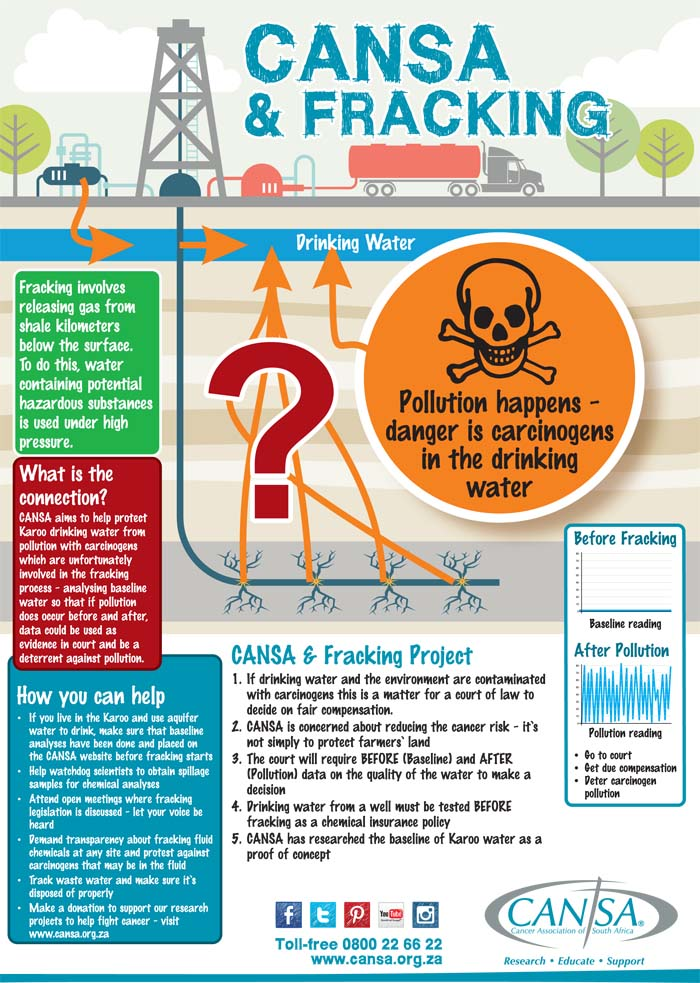 CANSA Fracking Infographic.cdr