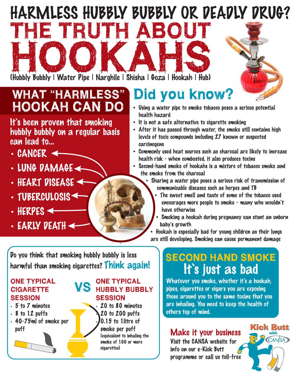 What is harmful hookah 33