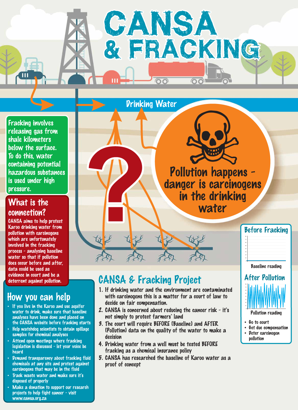 CANSA-Fracking-Infographic-20150121