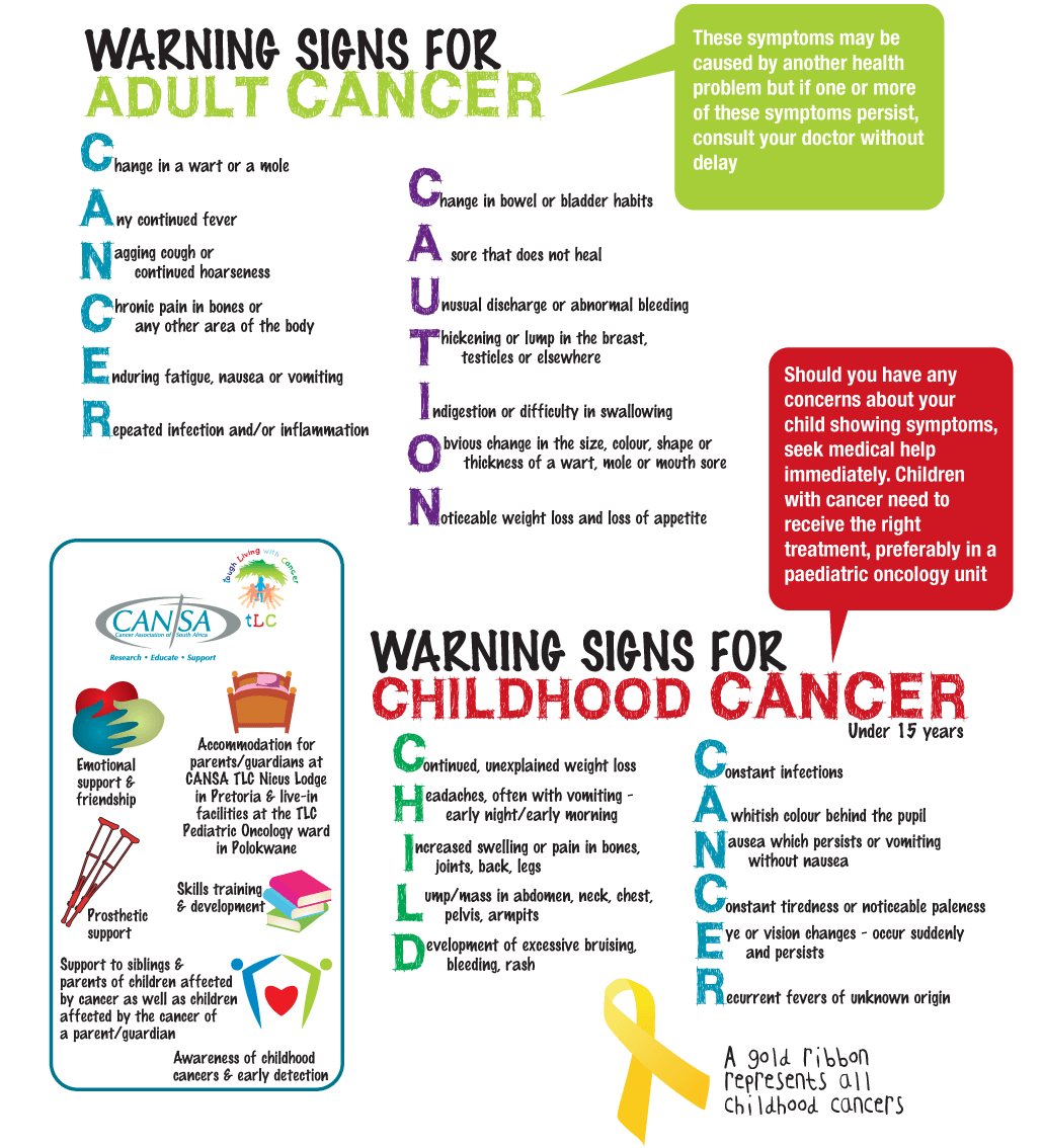 CANSA-Warning-Signs-Adult-Youth-WCD-2015