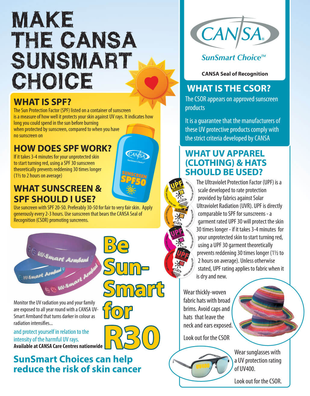Infographic-SunSmart-ENG-2015-2