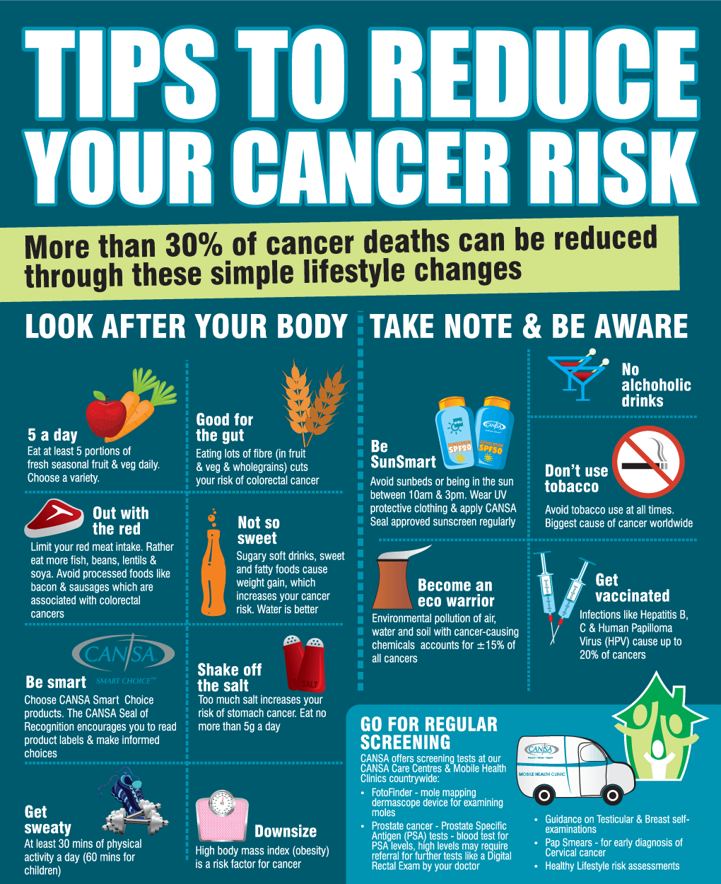 Tips-to-Reduce-your-Cancer-Risk