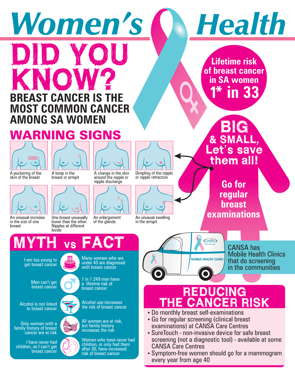 breast cancer facts 187 breast cancer warning signs myths amp facts cansa the 30479