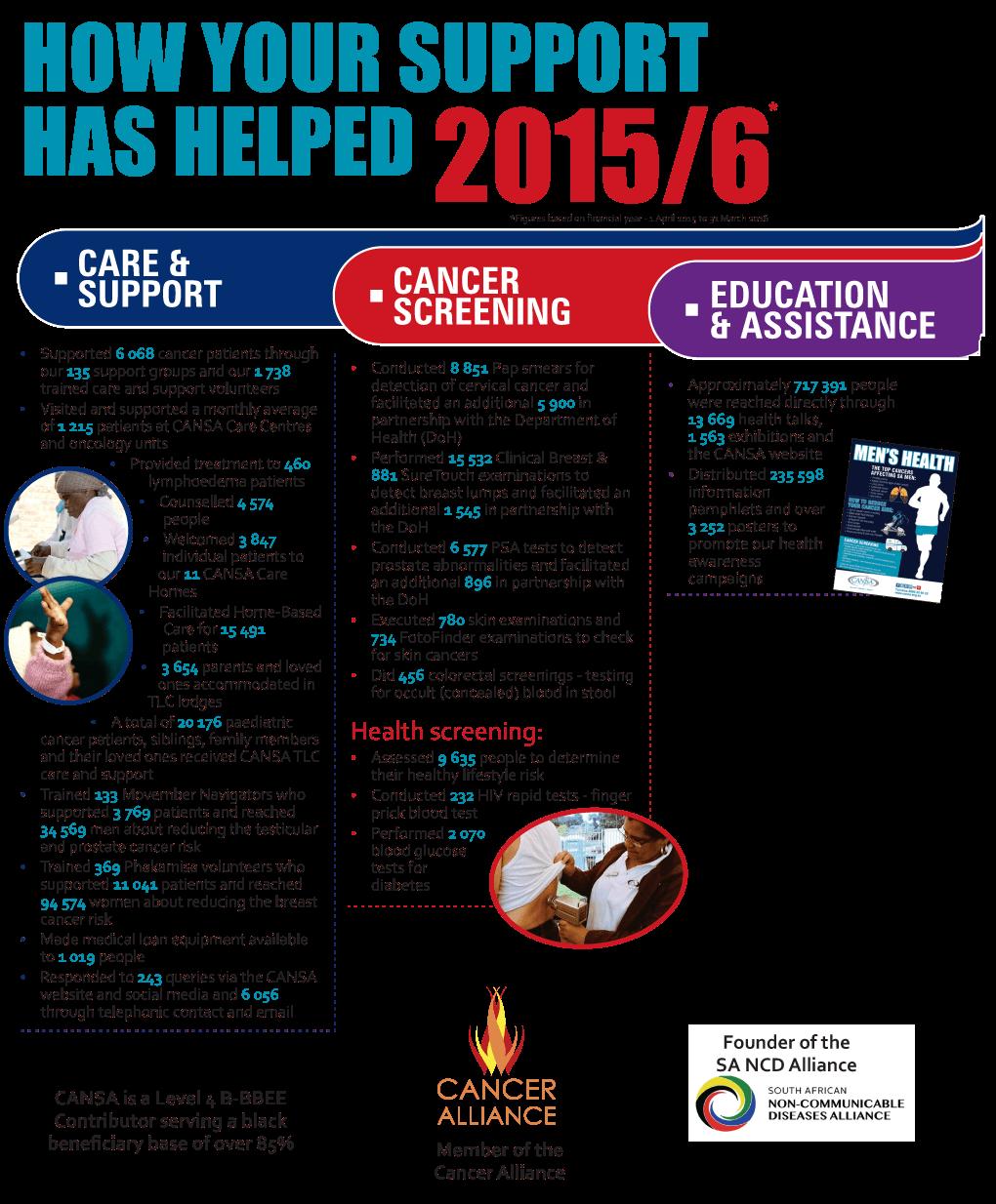 donations3-2016
