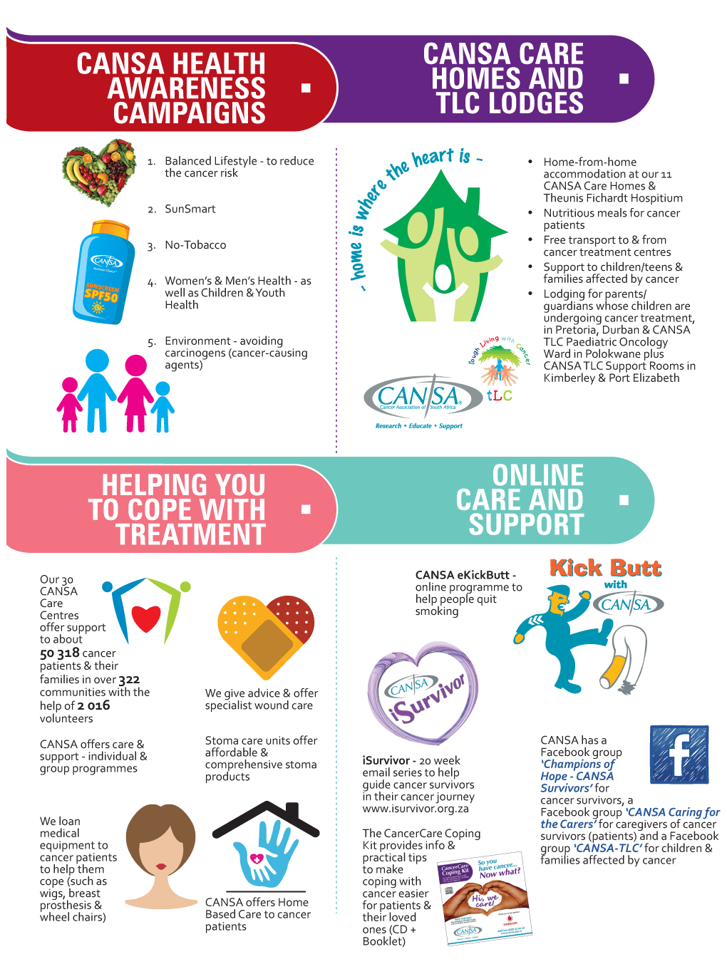 Care and Awareness Campaigns