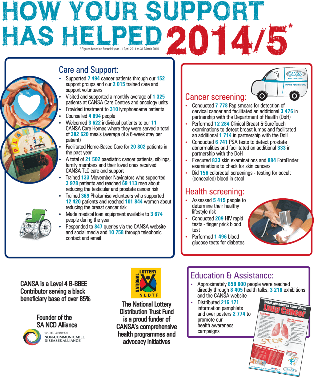 how-your-donation-helps-2015