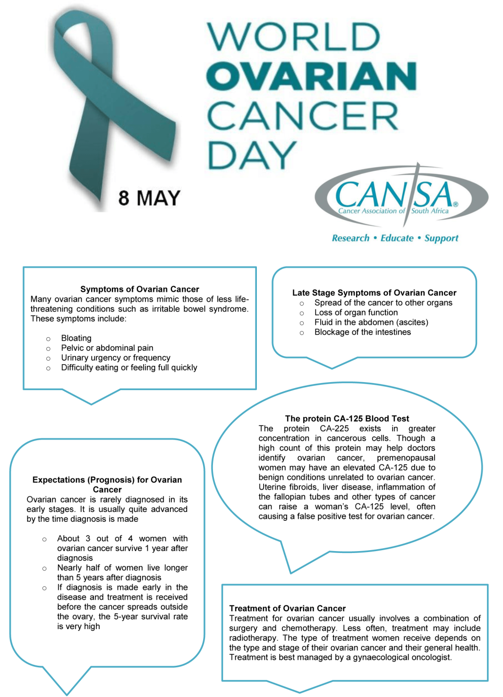 Raise Awareness Re Ovarian Cancer Cansa The Cancer Association Of South Africa