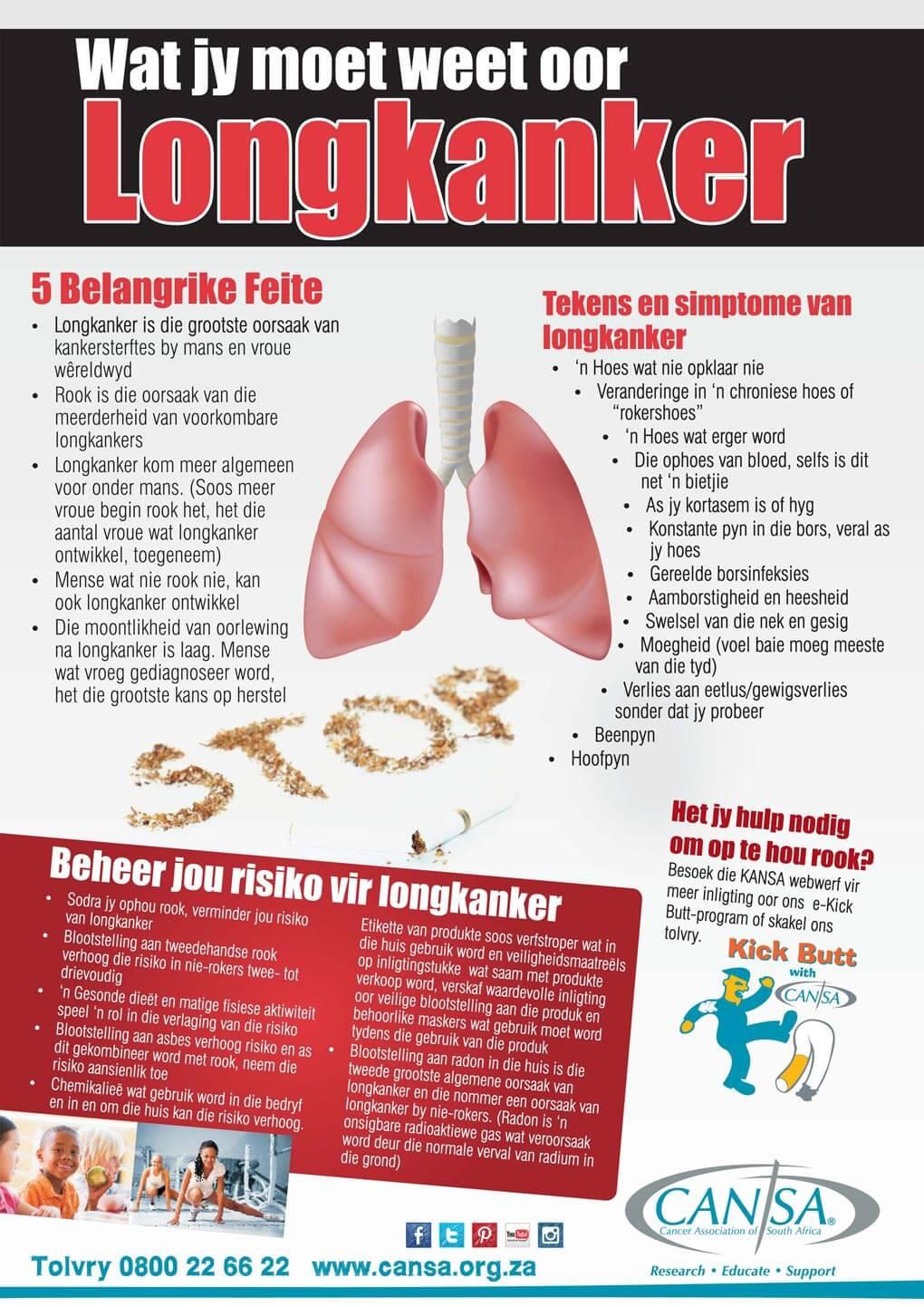 2015-KANSA-Long-Kanker-Infografiek-AFR
