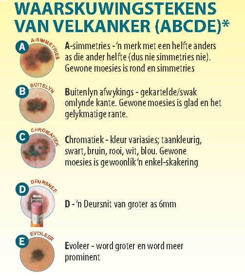 ABCDE Afrikaans