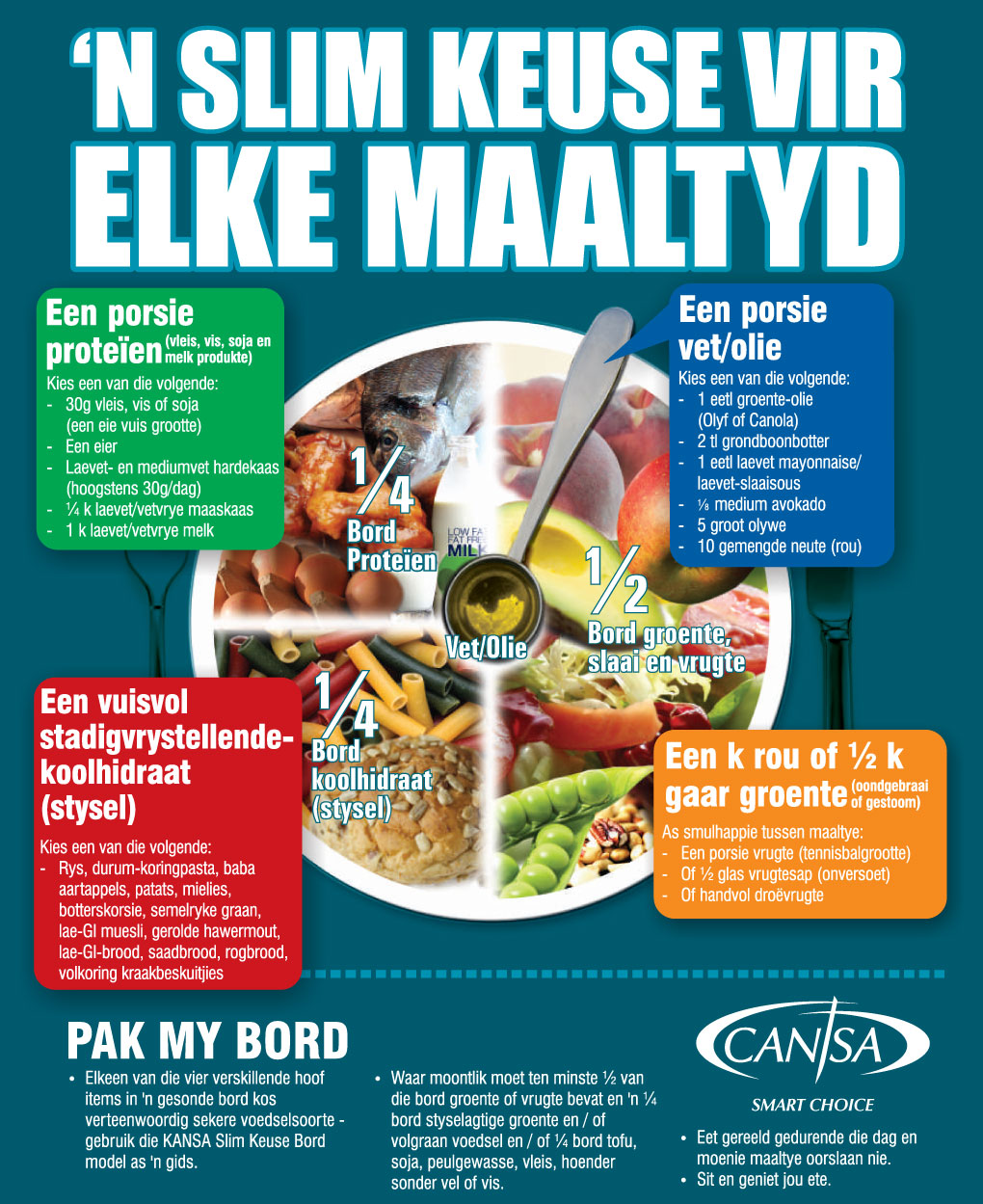 Pack-My-Plate-Poster-Nutrition-AFR-2016