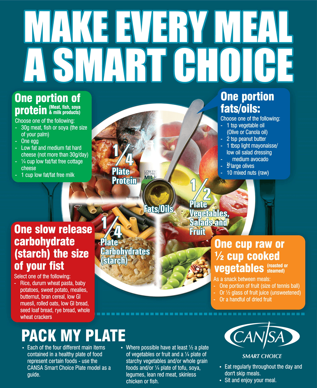 Pack-My-Plate-Poster-Nutrition-ENG-2016