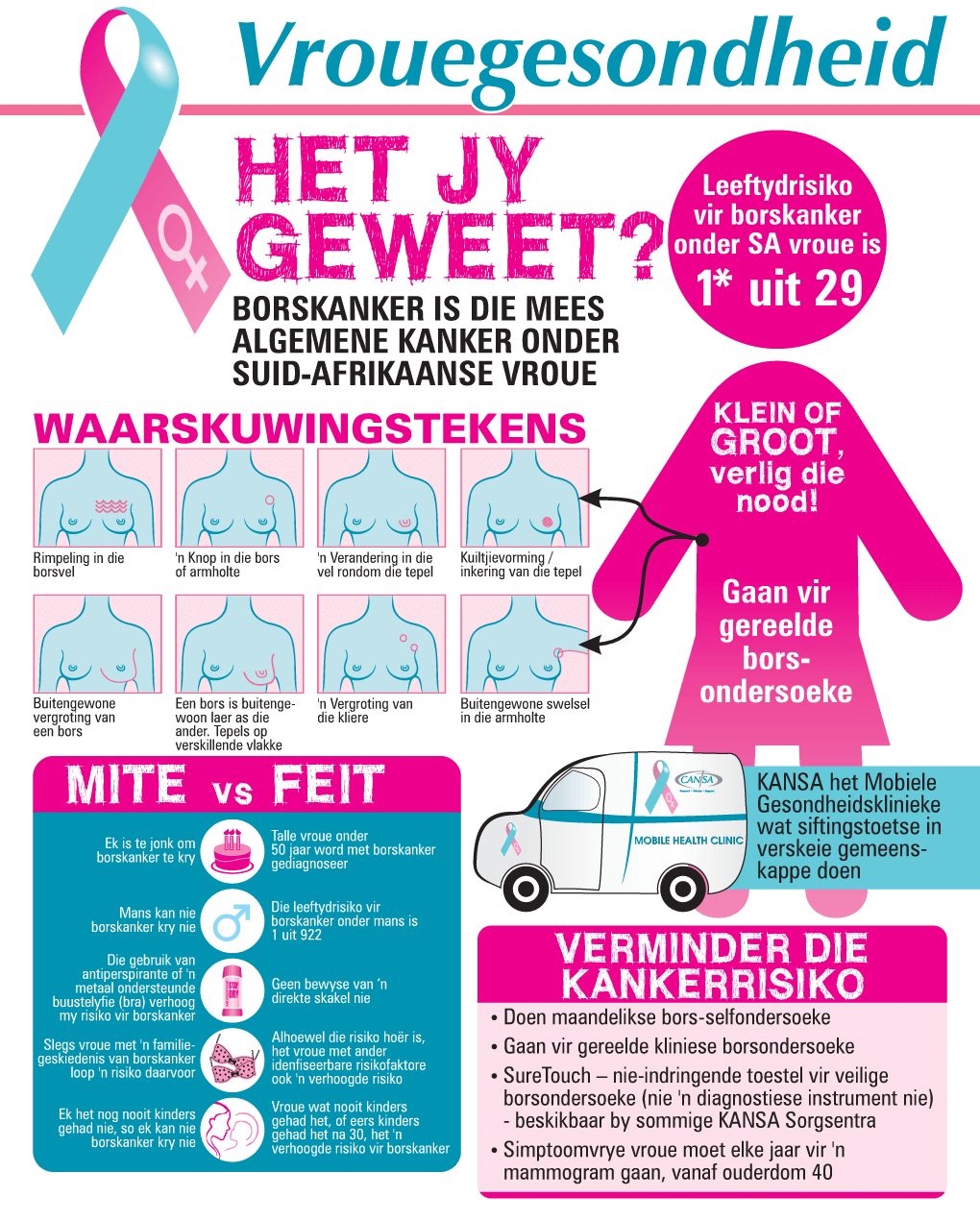 womens-health-info-graphic-breast-afr