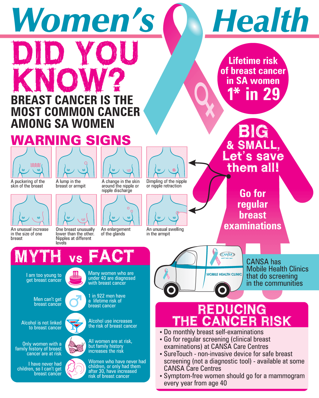 womens-health-info-graphic-breast-eng