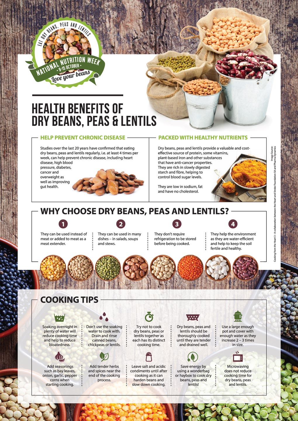 Health benefits of dry beans, peas and lentils