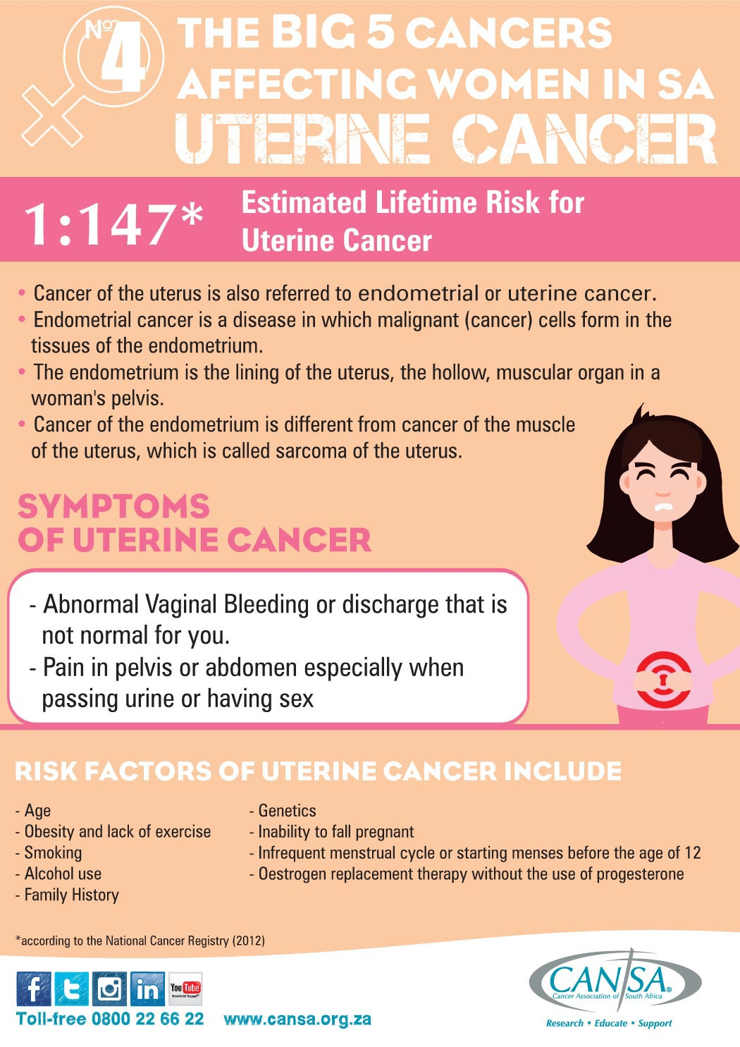 infographic  uterine cancer