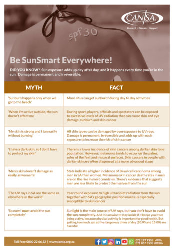 2025fba4e62ab Be SunSmart Everywhere