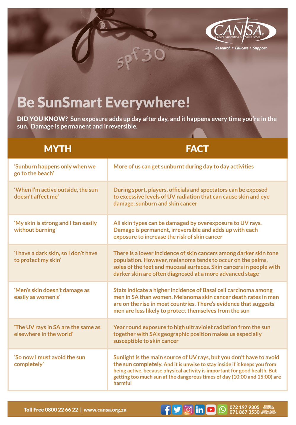 Be SunSmart Everywhere | CANSA - The Cancer Association of