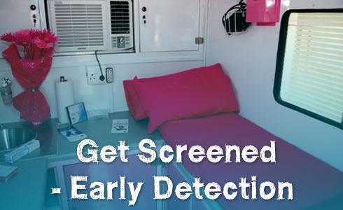 Get Screened fro Cancer